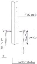 Plastična PVC ograja